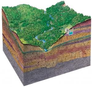 Grundwasserleiter im Buntsandstein