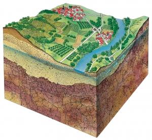 Grundwasserleiter in Flusstälern