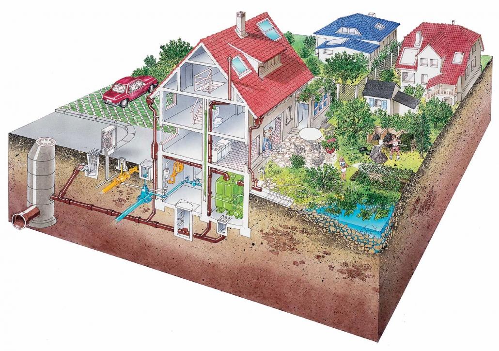 Illustration Haushalt und Grundwasser