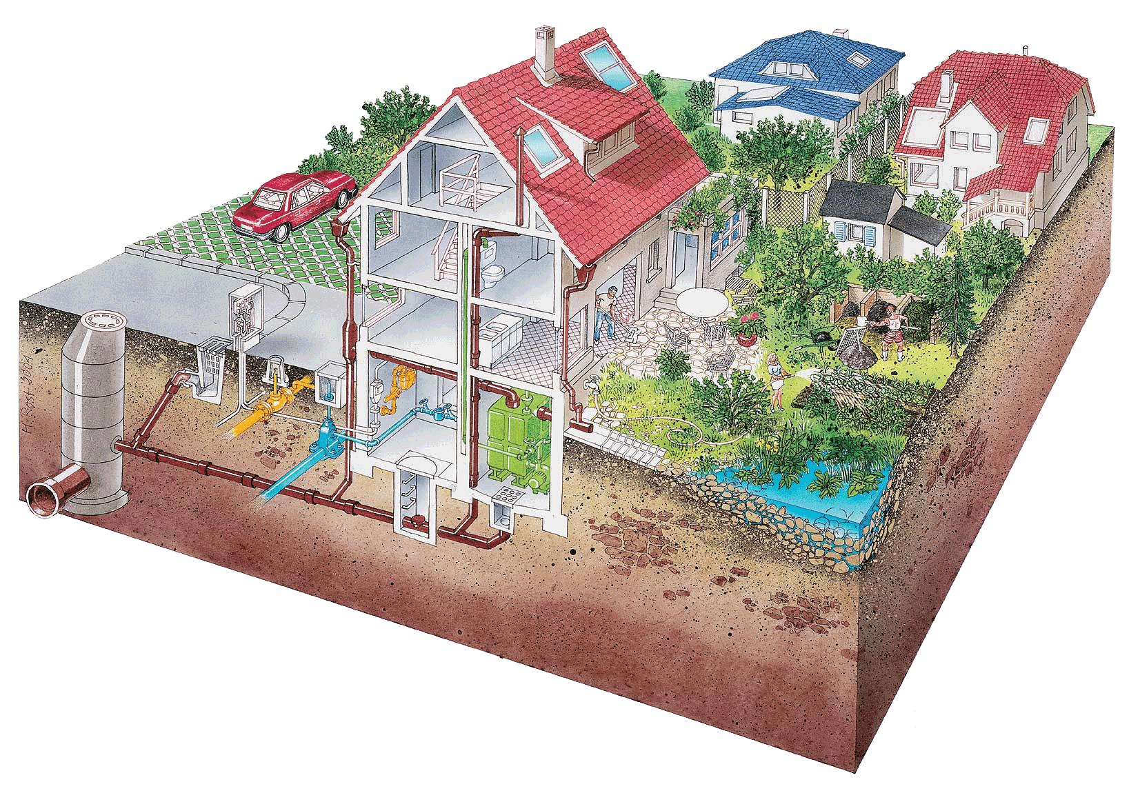 Illustration mit verschiedenen Anwendungsbereichen von Trinkwassr in Haushalten
