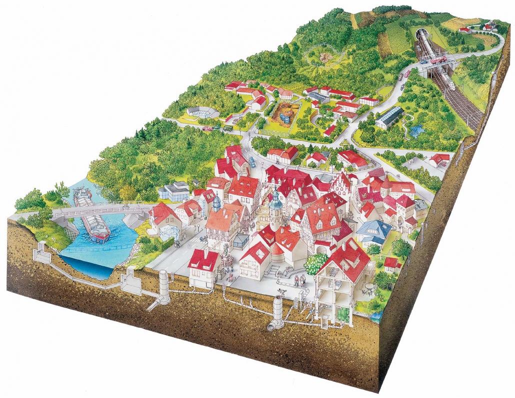 Illustration Siedlungen und Grundwasser in Unterfranken