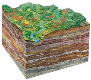 Grundwasserleiter im Keuper