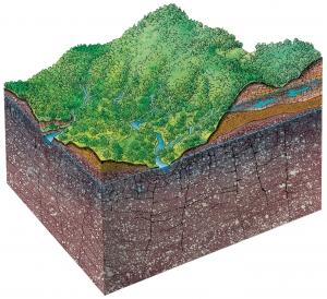 Grundwasserleiter im Kristallin