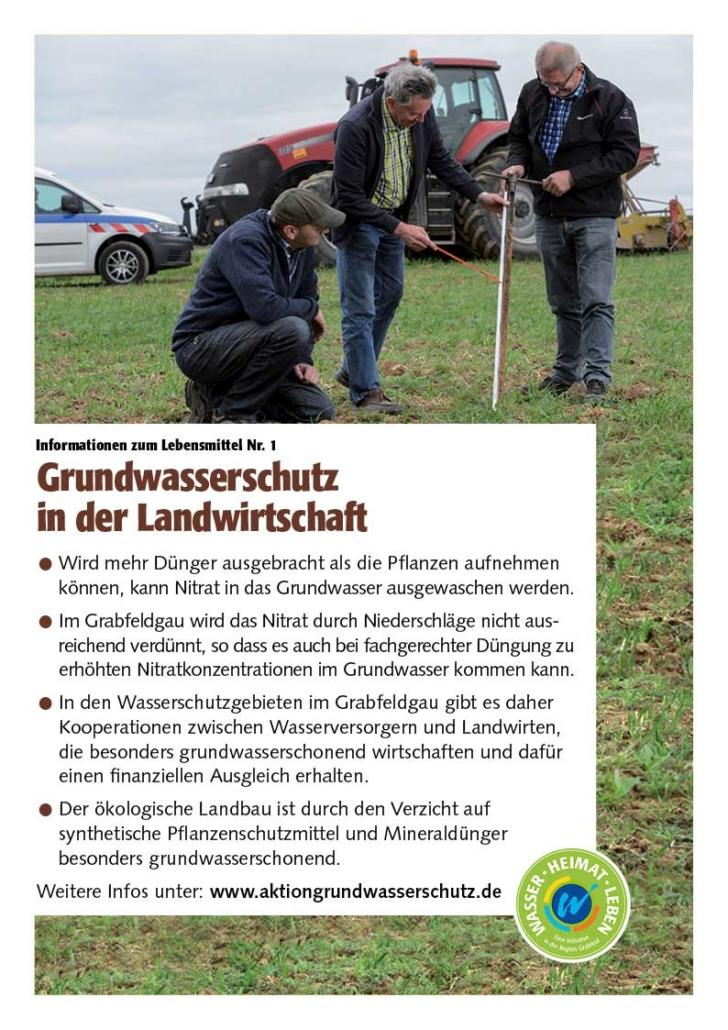 Poster zum Thema Grundwasserschutz in der Landwirtschaft