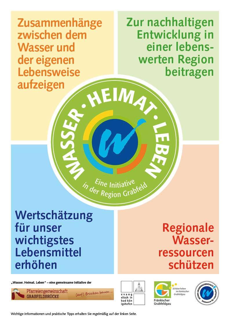 Standardposter der Initiative Wasser-Heimat-Leben für Gemeindekasten
