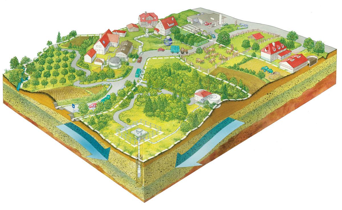 Grafik Zonen eines Wasserschutzgebiets