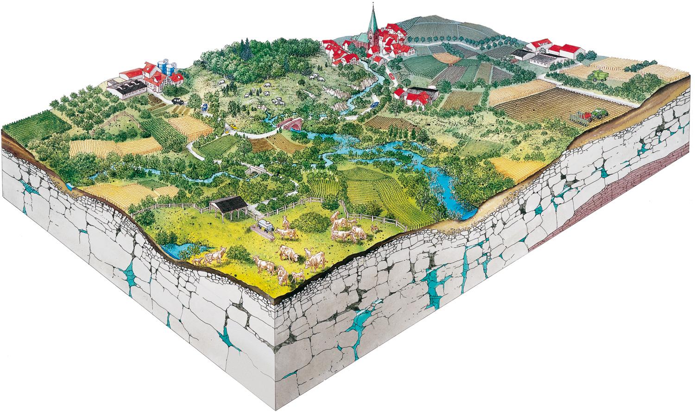Illustration Landwirtschaft und Grundwasser
